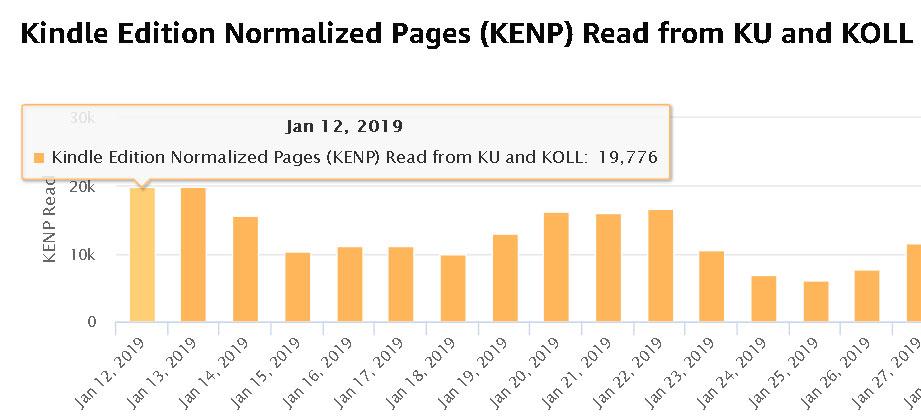 KENP-Amazon-Kindle