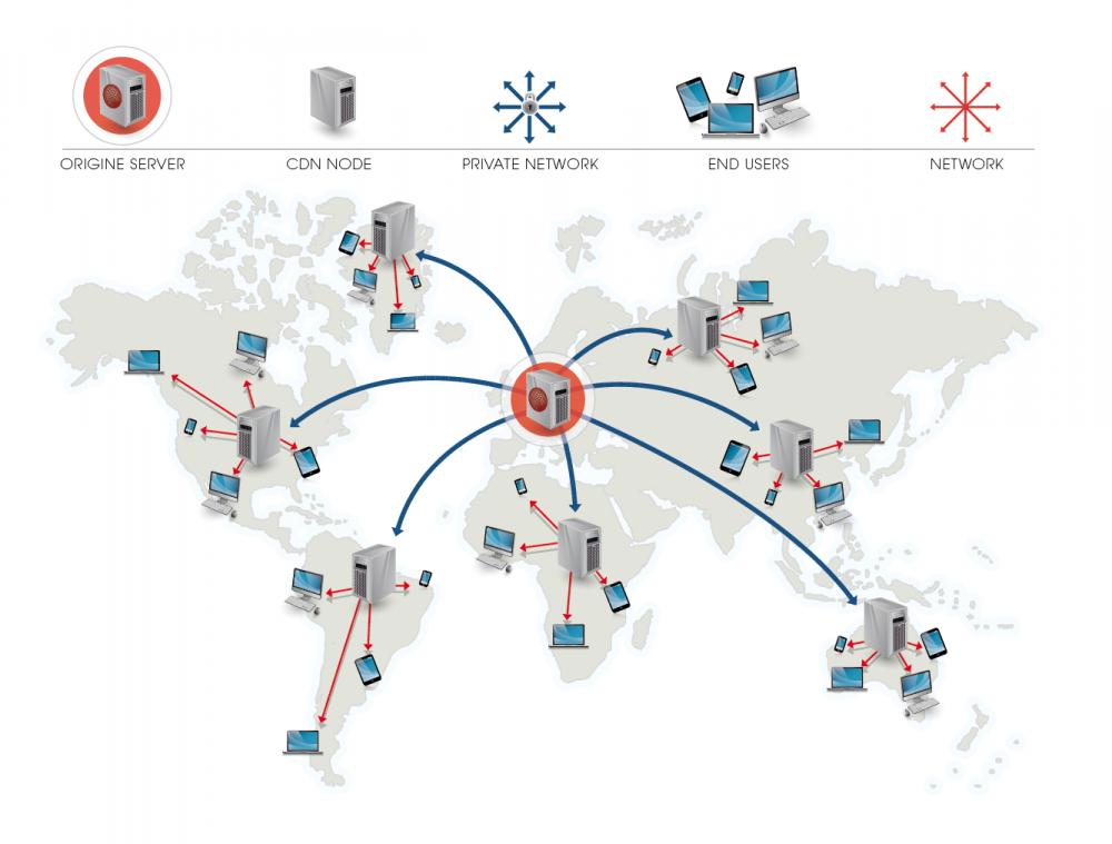 wpx cloud servers
