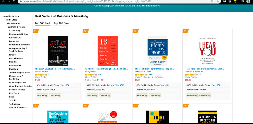1--Business-&-Investing-Kindle-Publishing-Niche